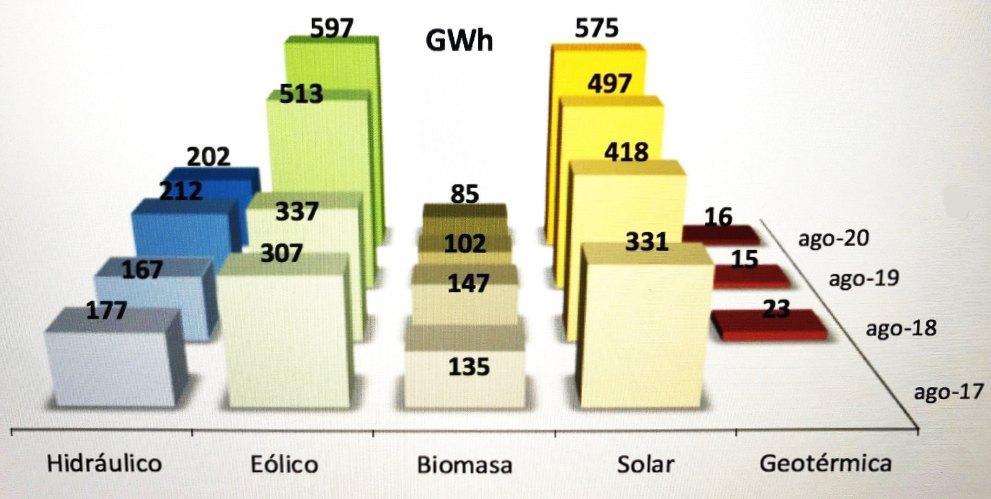 resumen energetico chile china continua invirtiendo sector electrico chile 9654