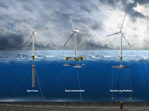 10 datos mas importantes sobre la energia eolica marina grafica5 9115